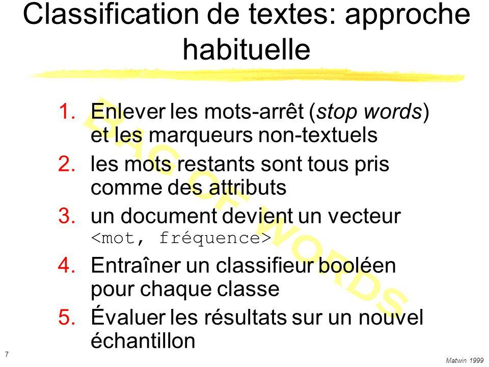 Classification de textes: approche habituelle
