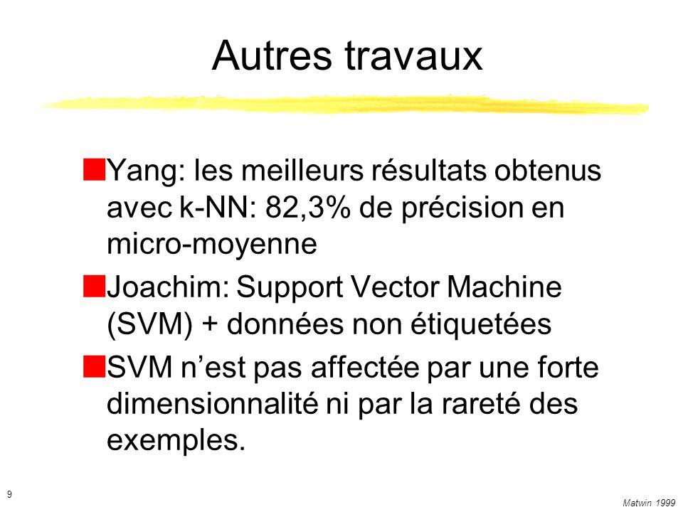 Autres travaux Yang: les meilleurs résultats obtenus avec k-NN: 82,3% de précision en micro-moyenne.