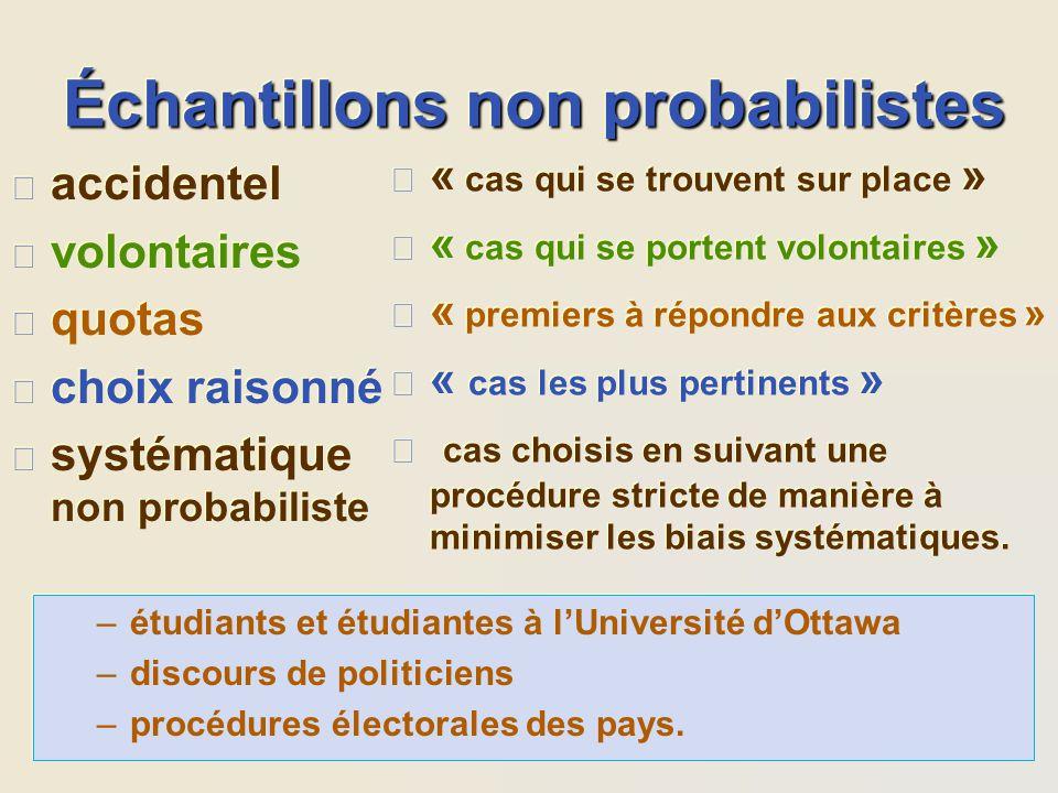 Échantillons non probabilistes