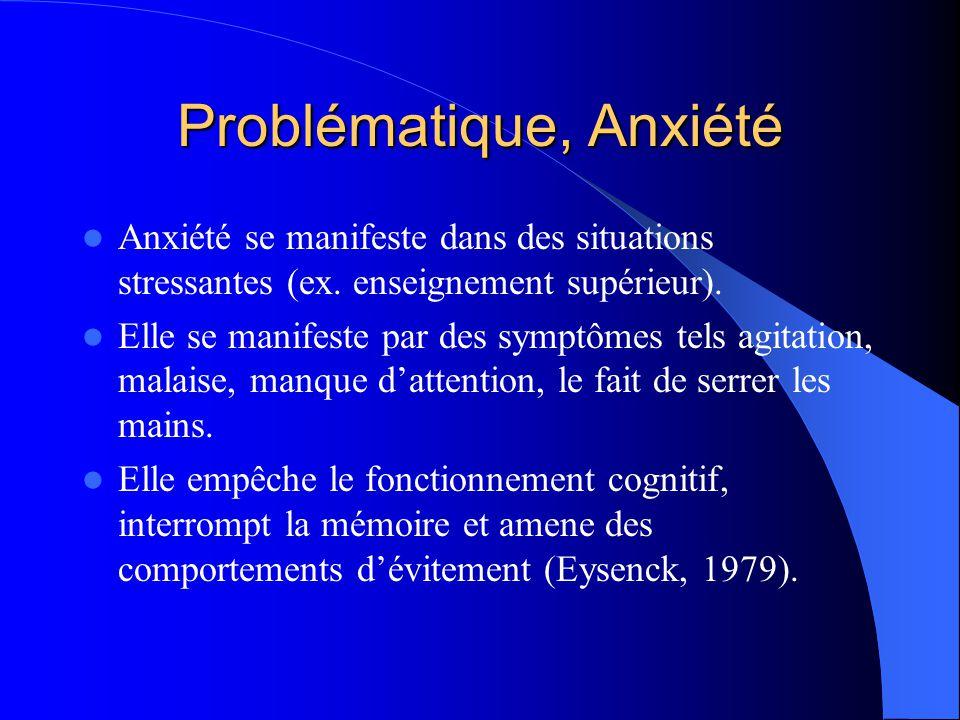 Problématique, Anxiété