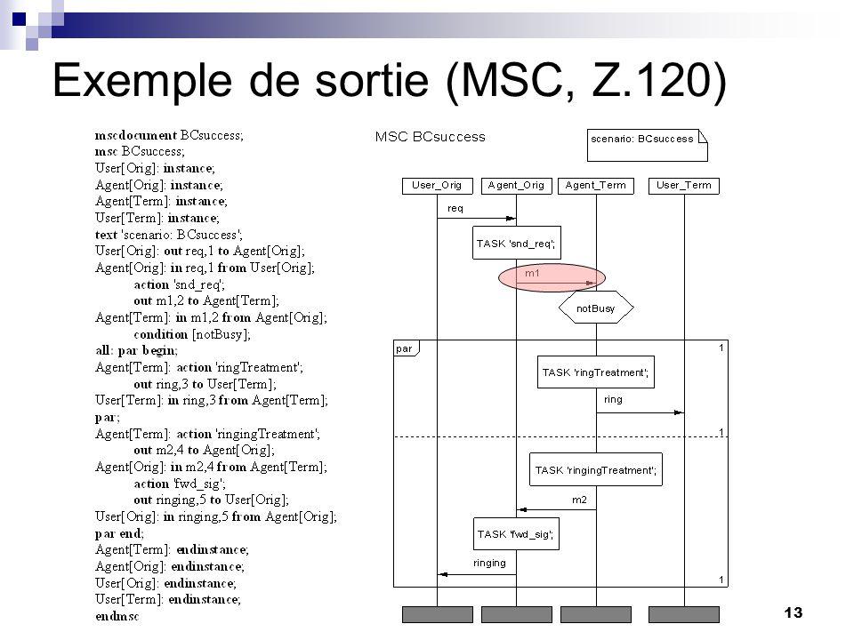 Exemple de sortie (MSC, Z.120)