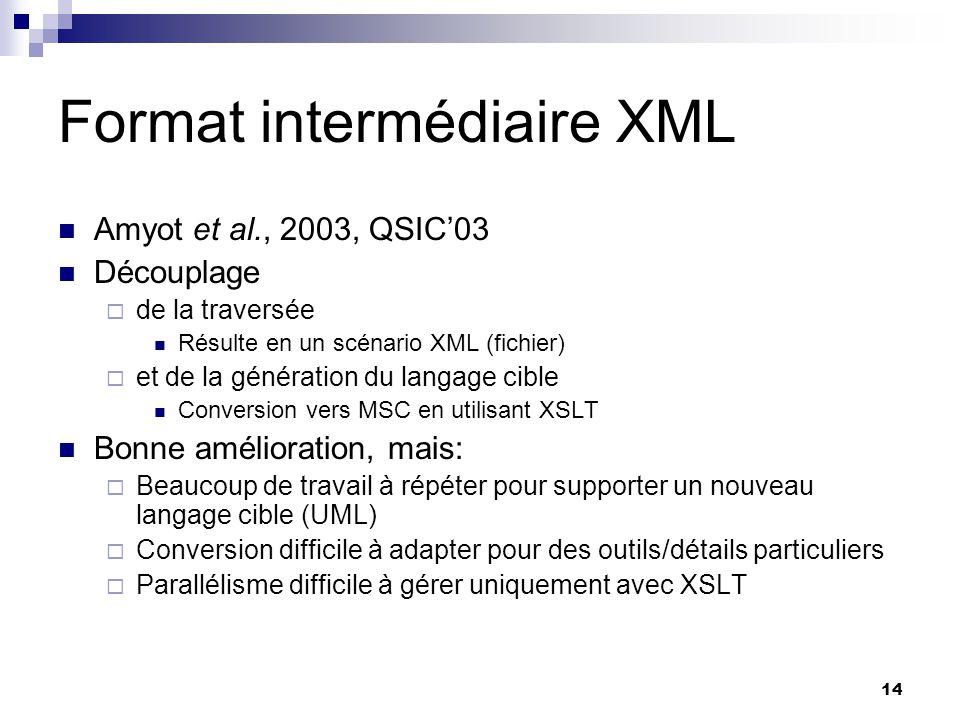 Format intermédiaire XML