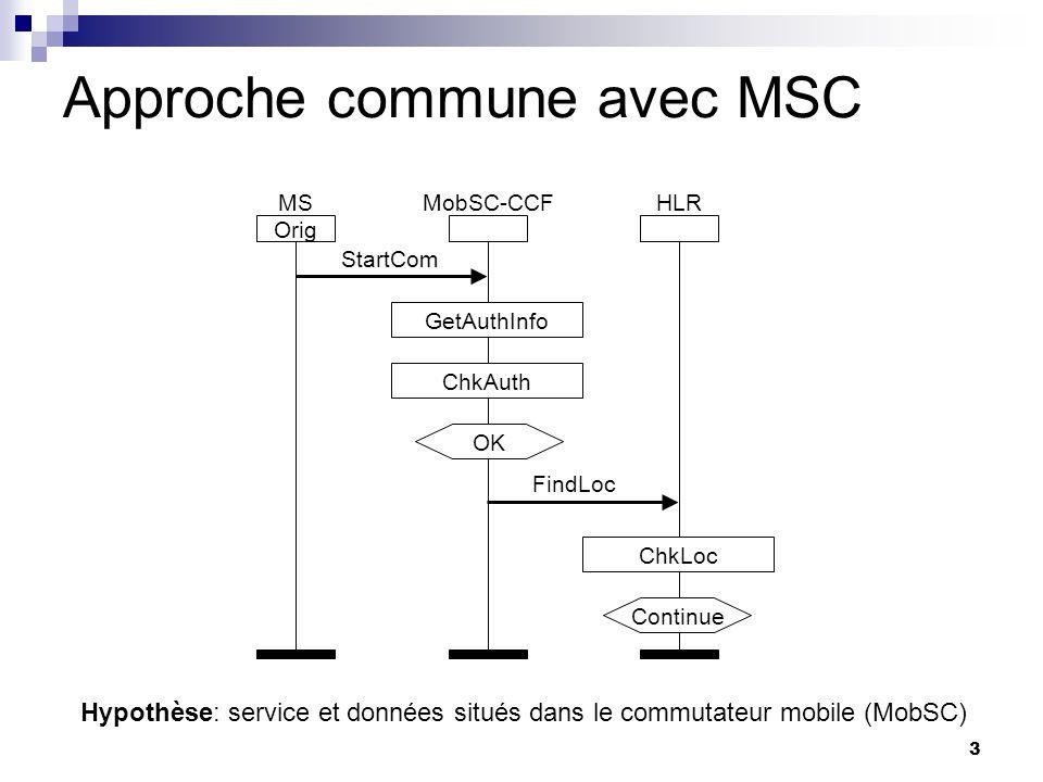 Approche commune avec MSC