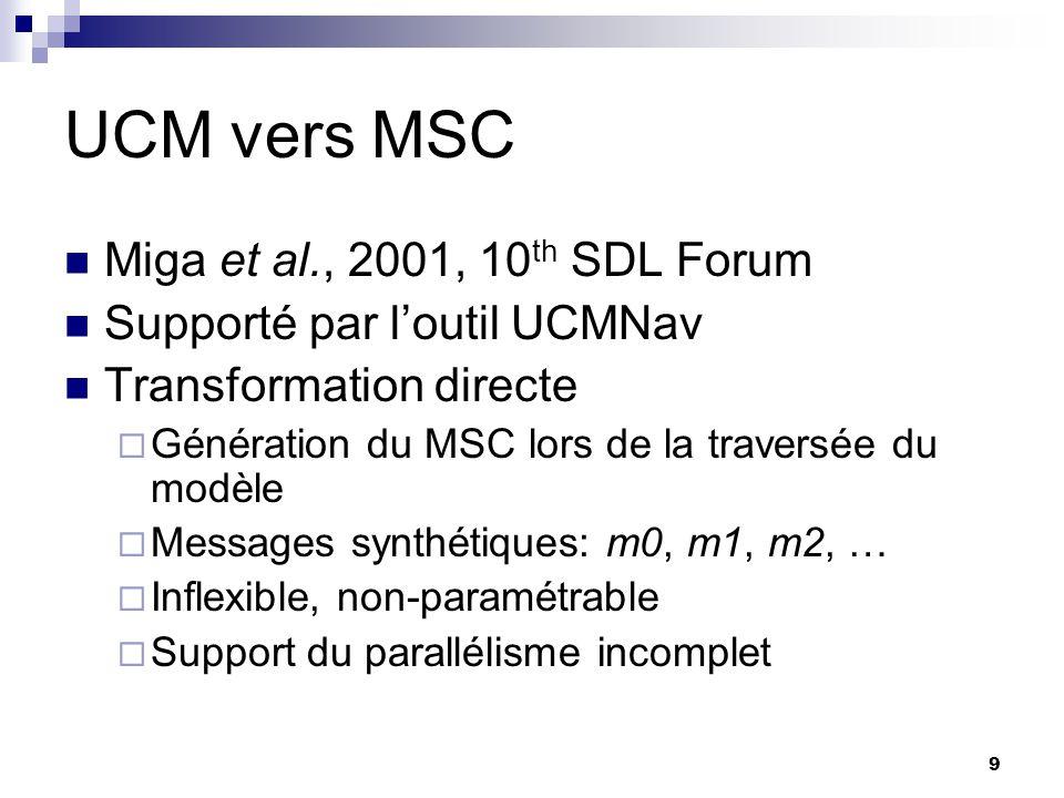 UCM vers MSC Miga et al., 2001, 10th SDL Forum