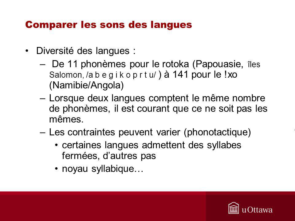 Comparer les sons des langues