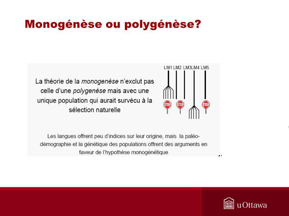 Monogénèse ou polygénèse