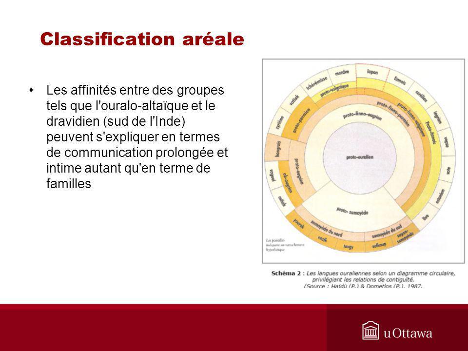 Classification aréale