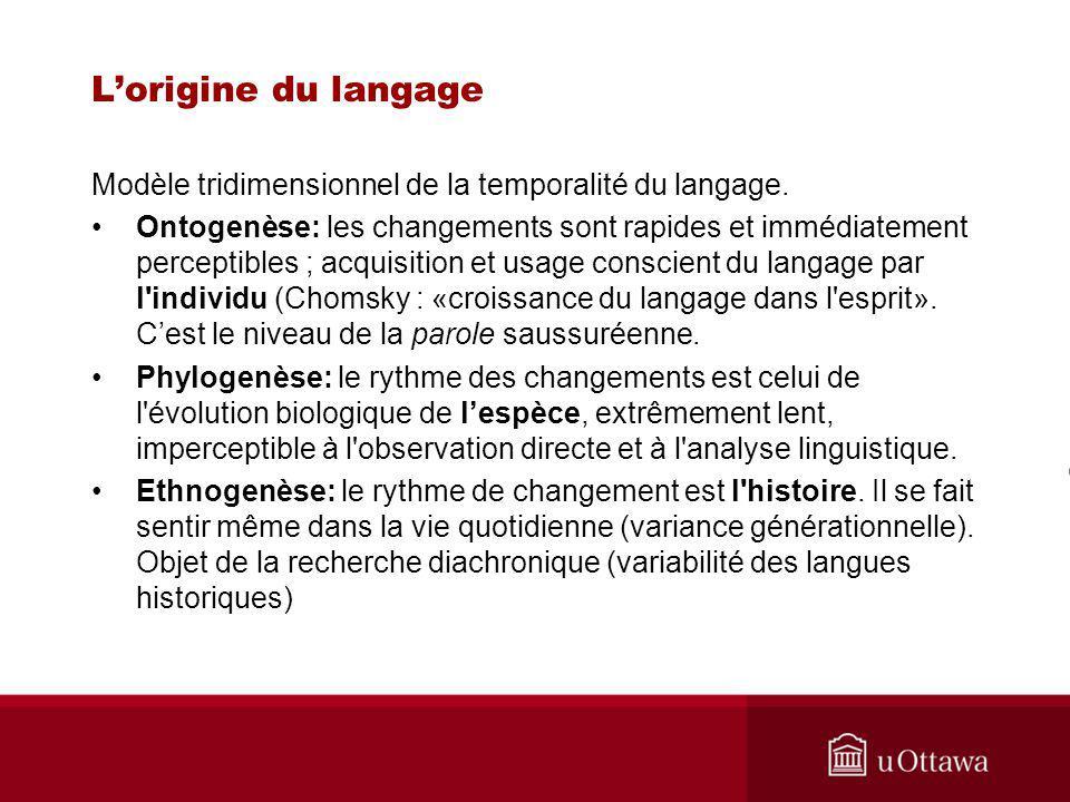 L'origine du langage Modèle tridimensionnel de la temporalité du langage.