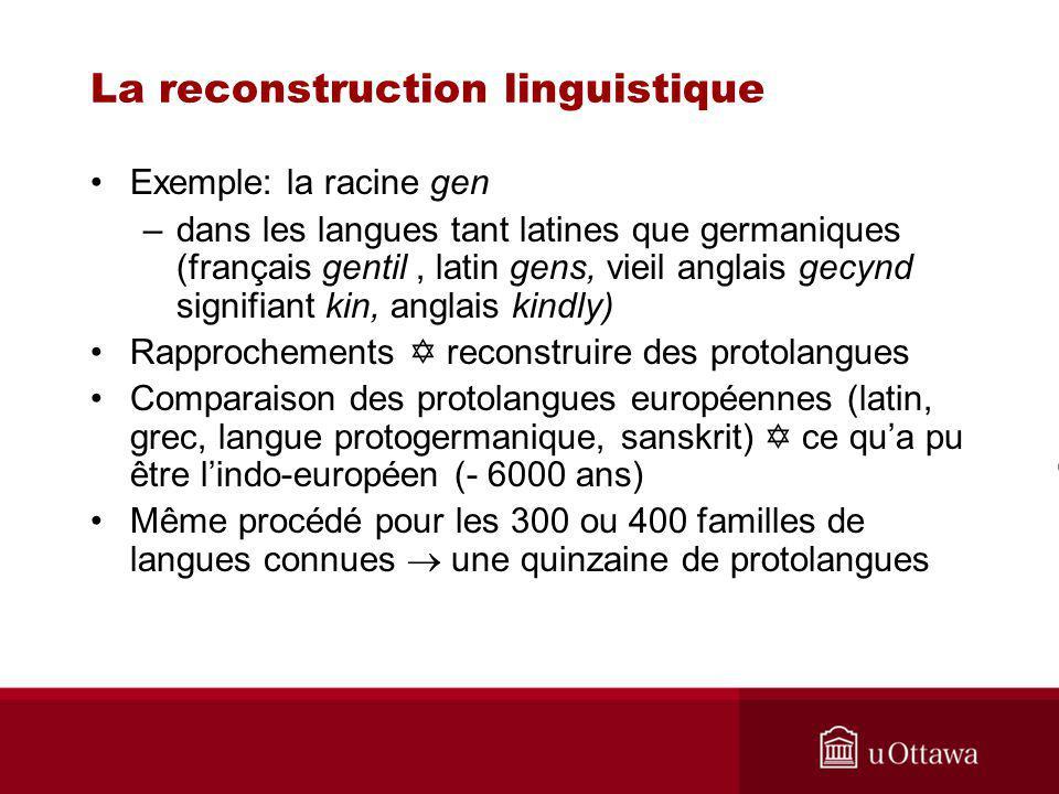 La reconstruction linguistique
