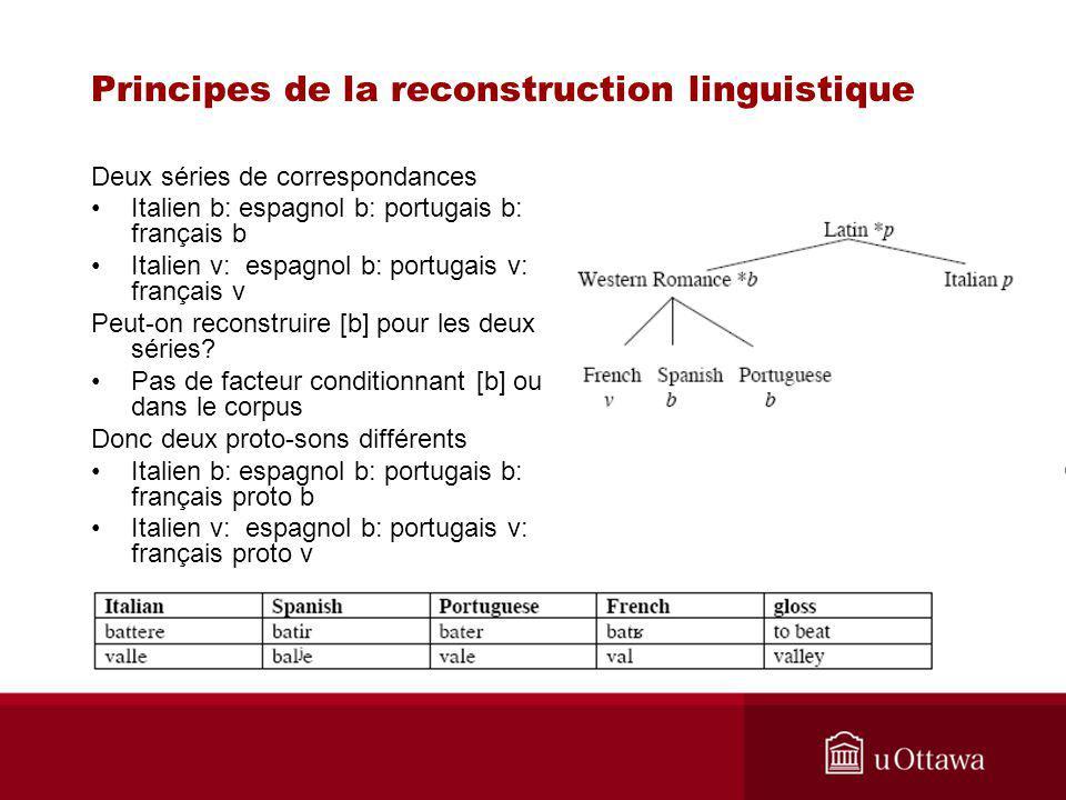 Principes de la reconstruction linguistique