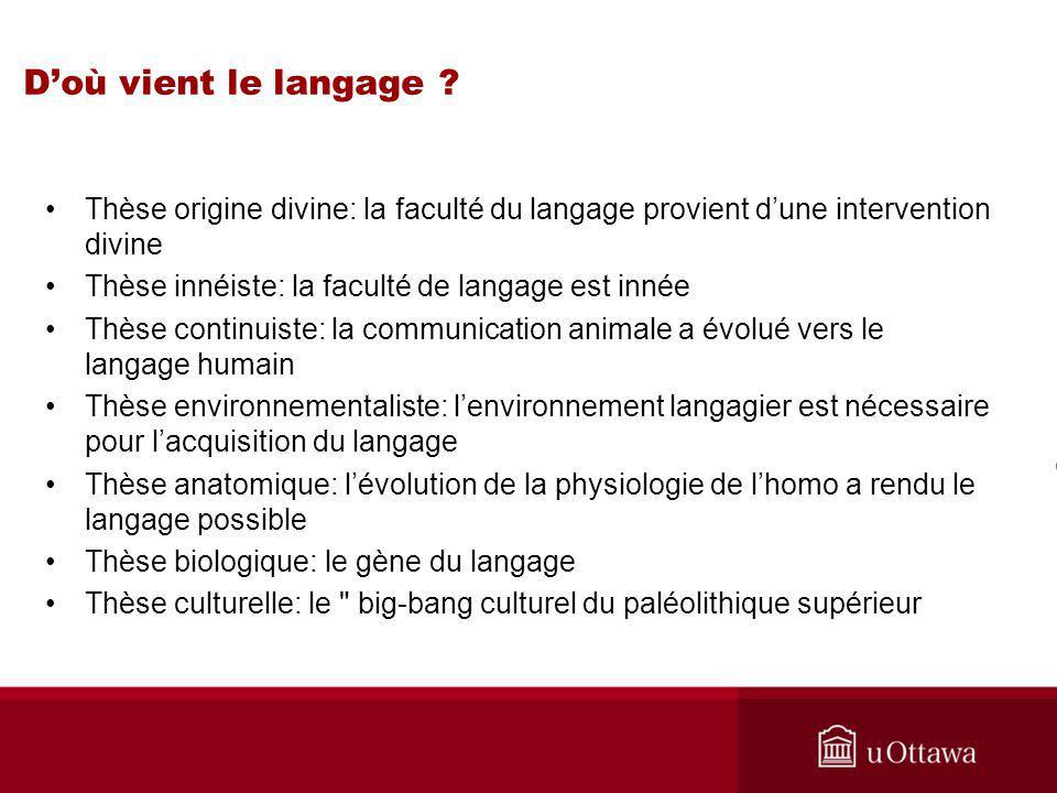 D'où vient le langage Thèse origine divine: la faculté du langage provient d'une intervention divine.