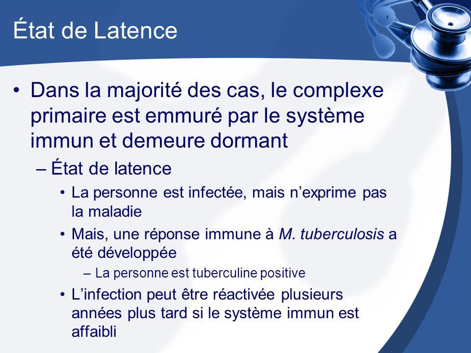 État de Latence Dans la majorité des cas, le complexe primaire est emmuré par le système immun et demeure dormant.