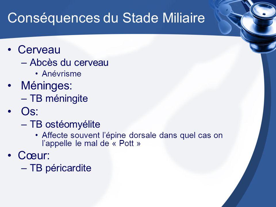 Conséquences du Stade Miliaire