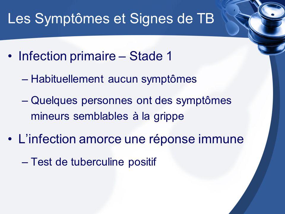 Les Symptômes et Signes de TB