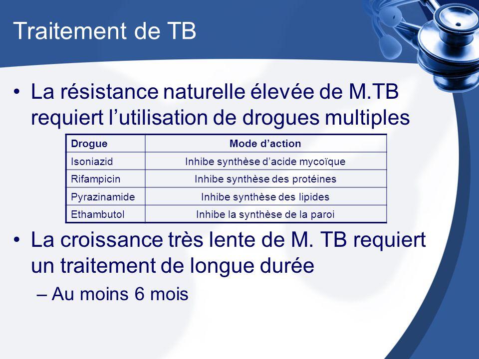 Traitement de TB La résistance naturelle élevée de M.TB requiert l'utilisation de drogues multiples.