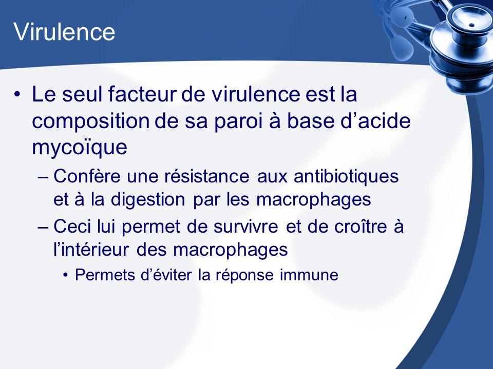 Virulence Le seul facteur de virulence est la composition de sa paroi à base d'acide mycoïque.