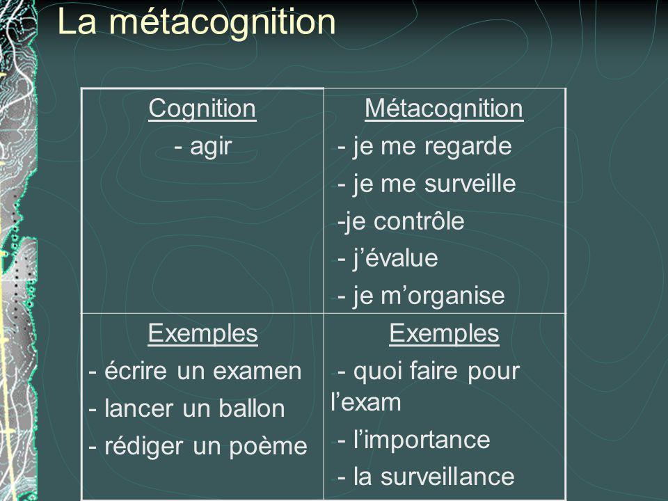 La métacognition Cognition - agir Métacognition - je me regarde