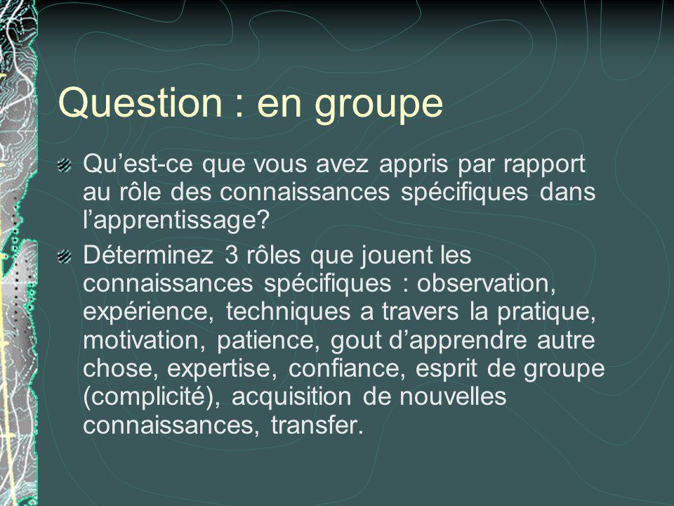 Question : en groupe Qu'est-ce que vous avez appris par rapport au rôle des connaissances spécifiques dans l'apprentissage