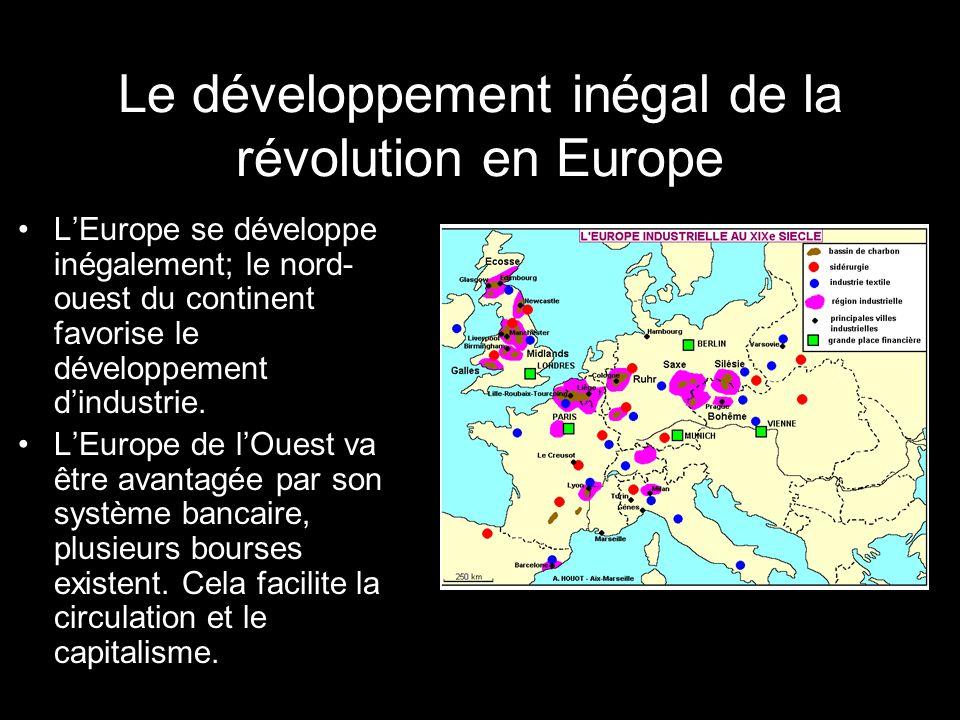 Le développement inégal de la révolution en Europe