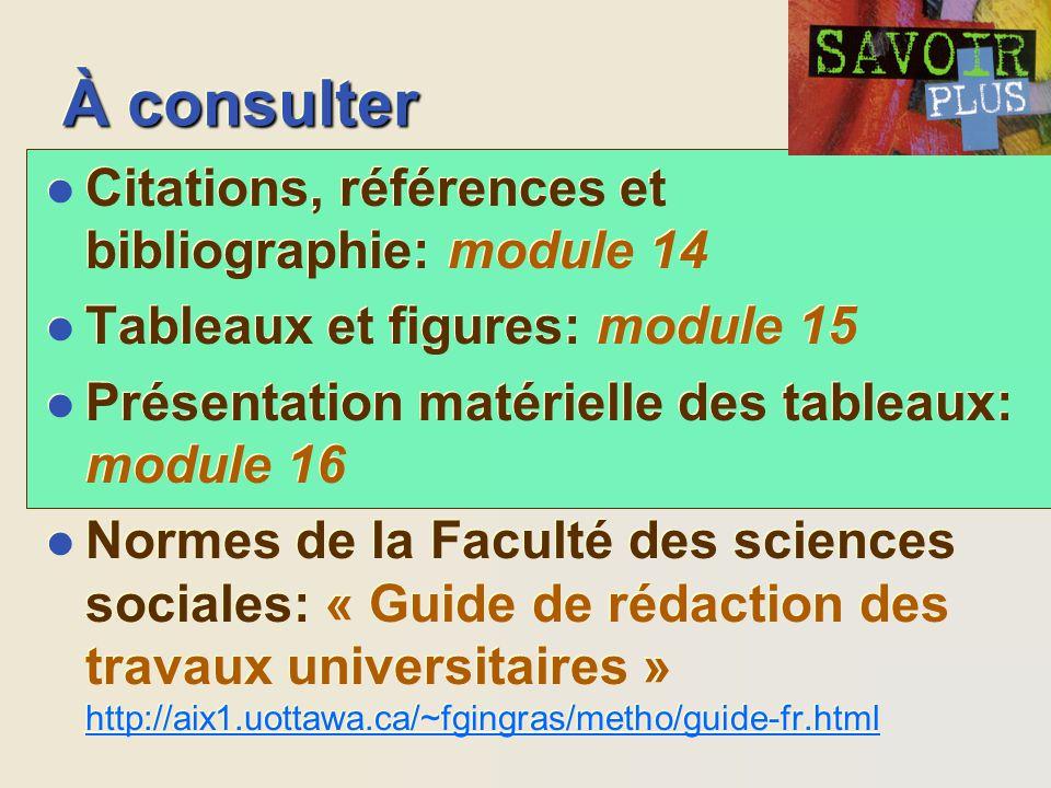 À consulter Citations, références et bibliographie: module 14