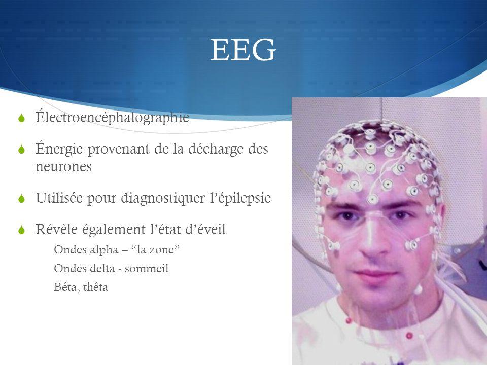 EEG Électroencéphalographie