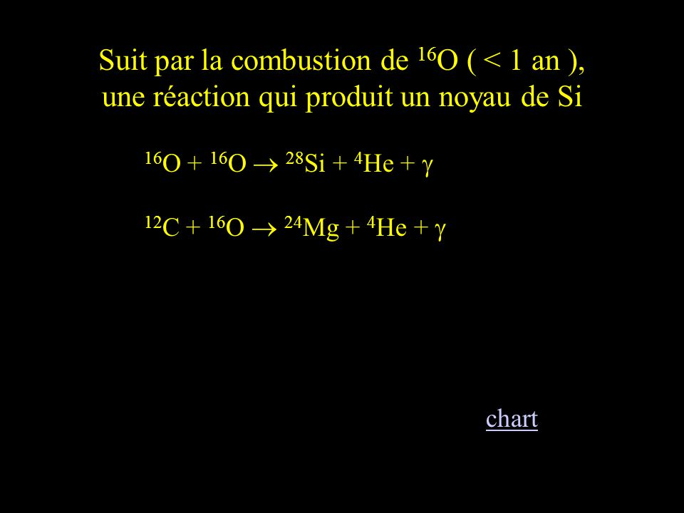 Suit par la combustion de 16O ( < 1 an ), une réaction qui produit un noyau de Si