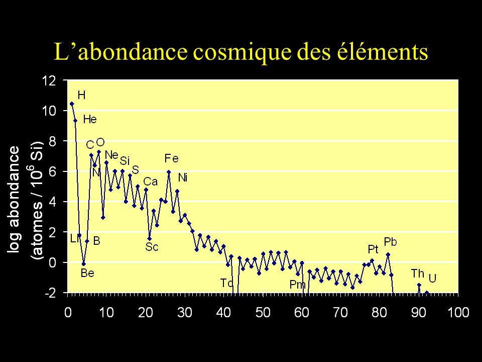L'abondance cosmique des éléments