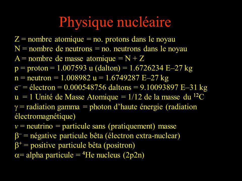 Physique nucléaire Z = nombre atomique = no. protons dans le noyau