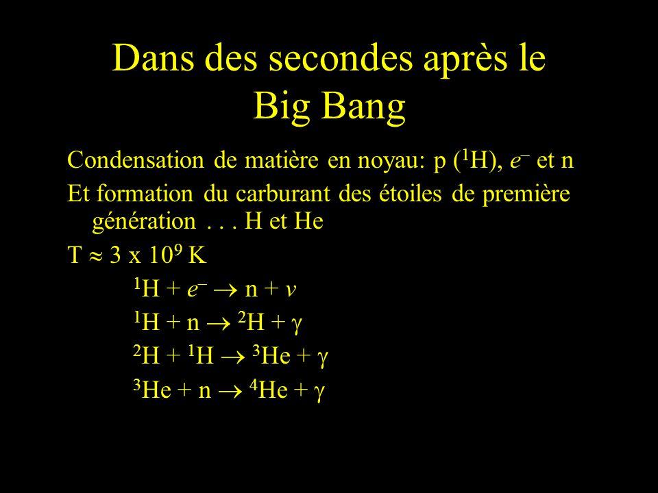 Dans des secondes après le Big Bang