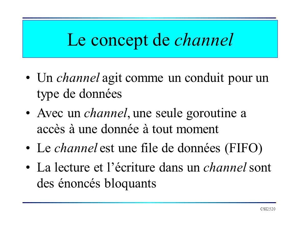 Le concept de channel Un channel agit comme un conduit pour un type de données.