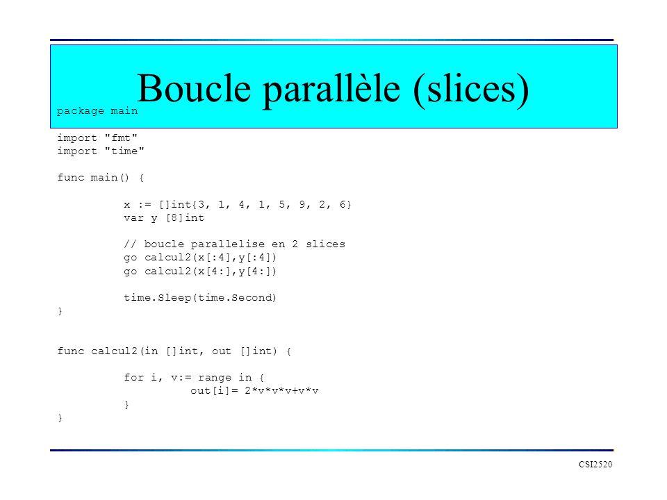 Boucle parallèle (slices)