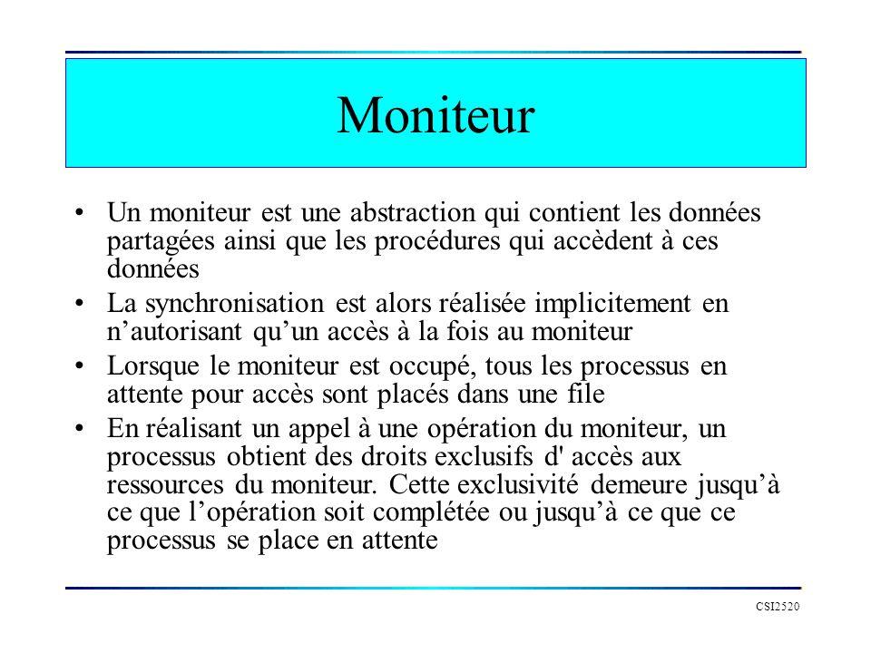 Moniteur Un moniteur est une abstraction qui contient les données partagées ainsi que les procédures qui accèdent à ces données.
