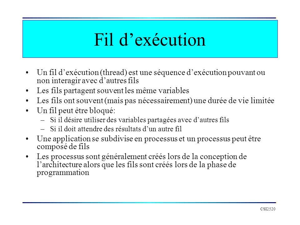 Fil d'exécution Un fil d'exécution (thread) est une séquence d'exécution pouvant ou non interagir avec d'autres fils.