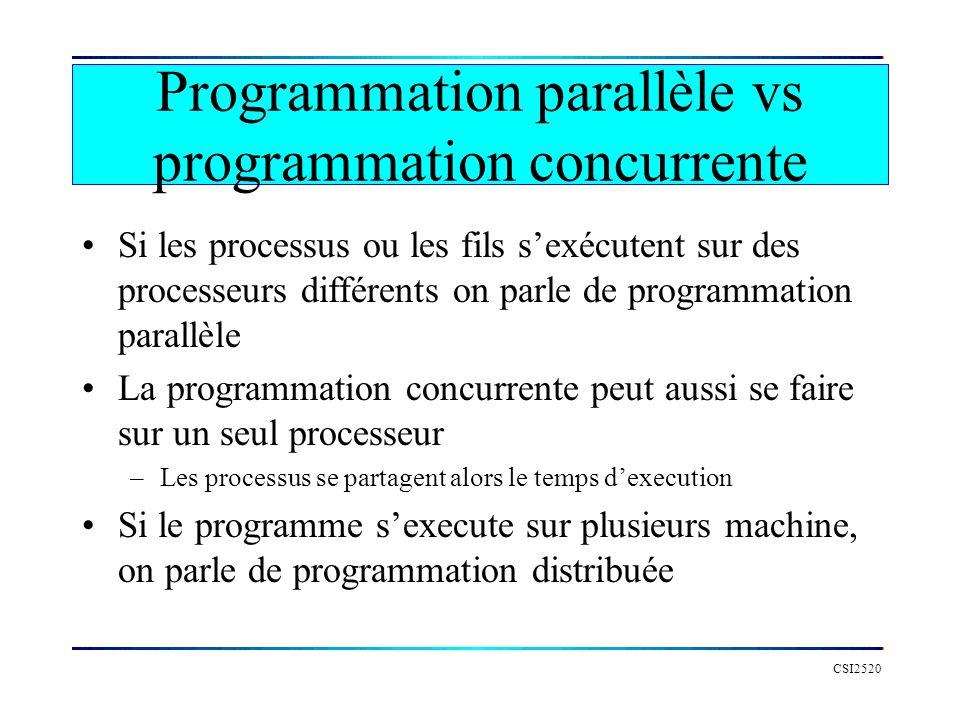 Programmation parallèle vs programmation concurrente