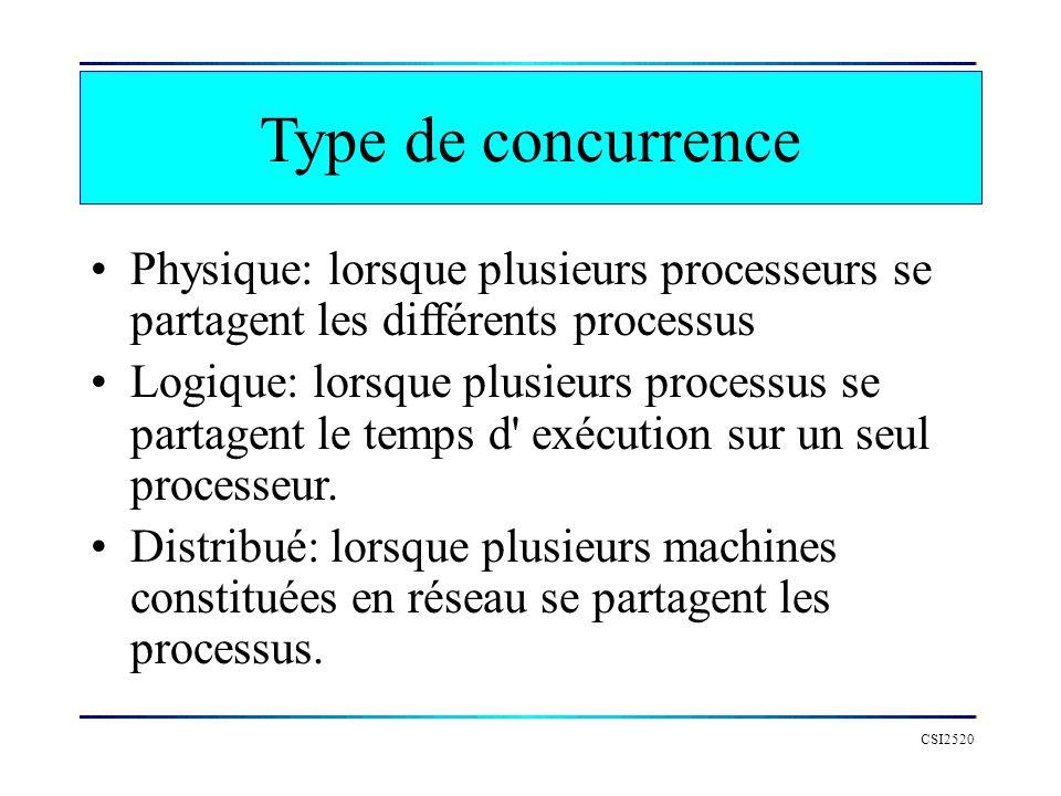 Type de concurrence Physique: lorsque plusieurs processeurs se partagent les différents processus.