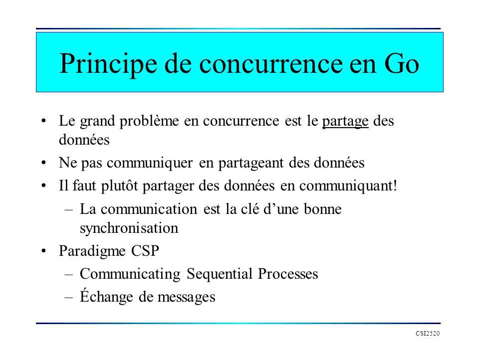 Principe de concurrence en Go