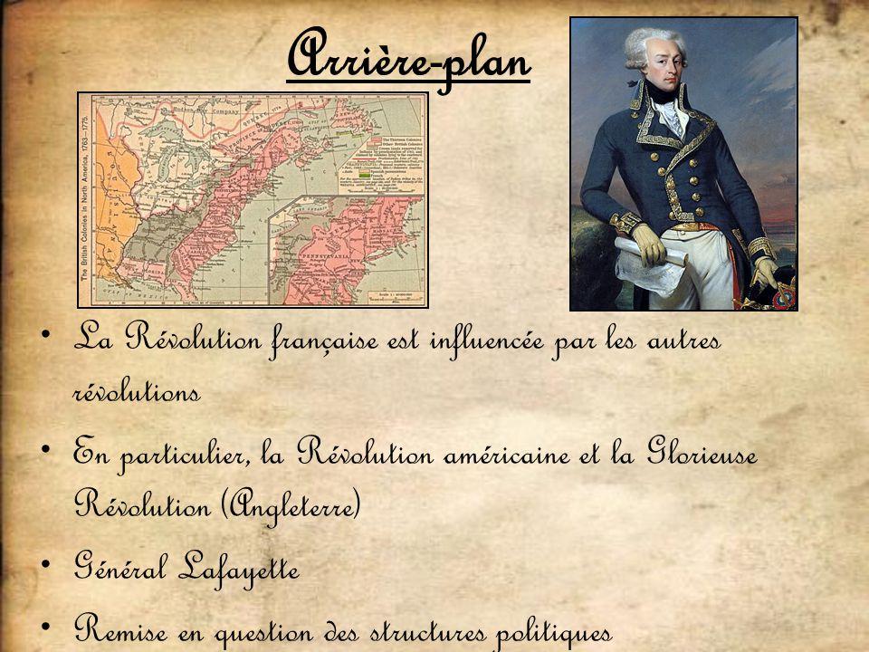 Arrière-plan La Révolution française est influencée par les autres révolutions.
