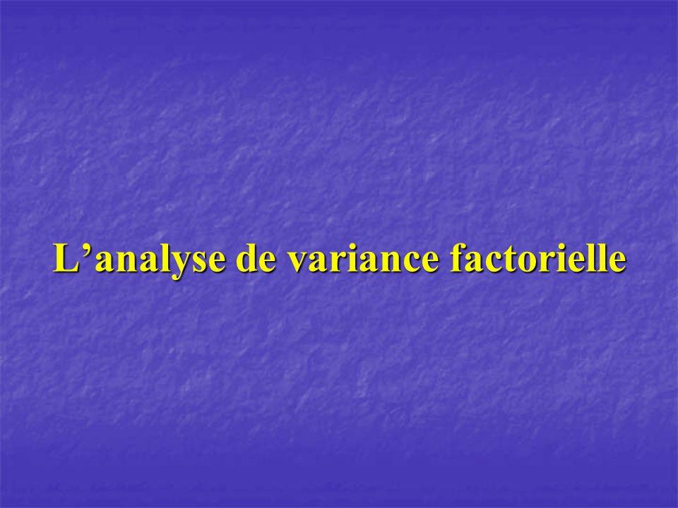L'analyse de variance factorielle