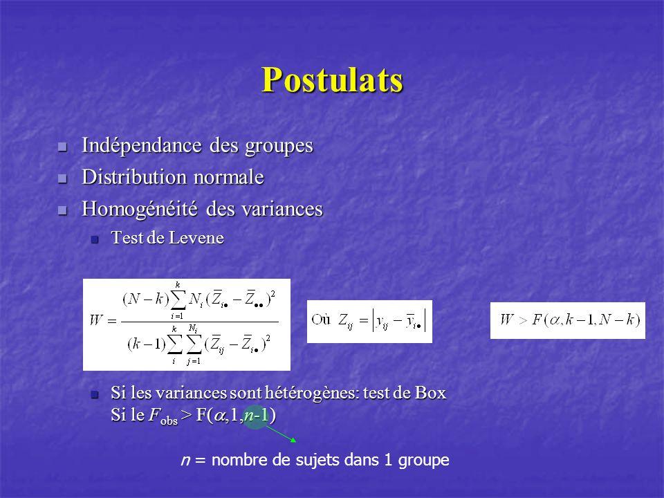 Postulats Indépendance des groupes Distribution normale