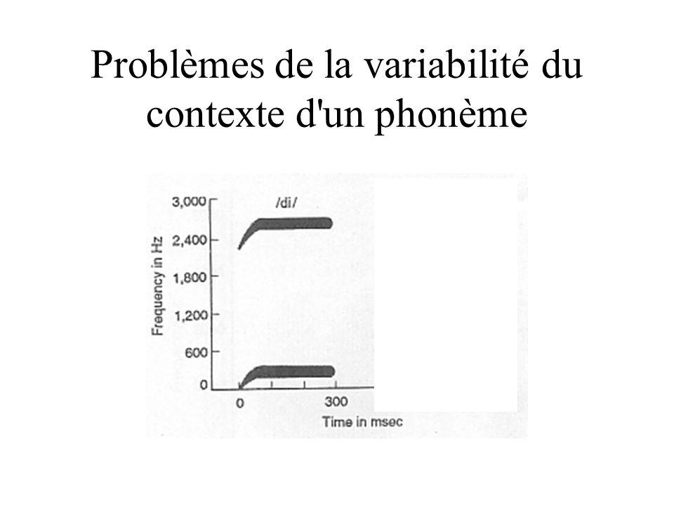 Problèmes de la variabilité du contexte d un phonème