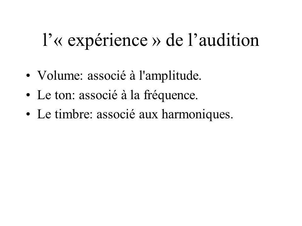 l'« expérience » de l'audition