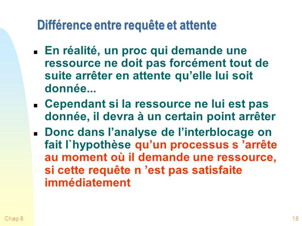 Différence entre requête et attente