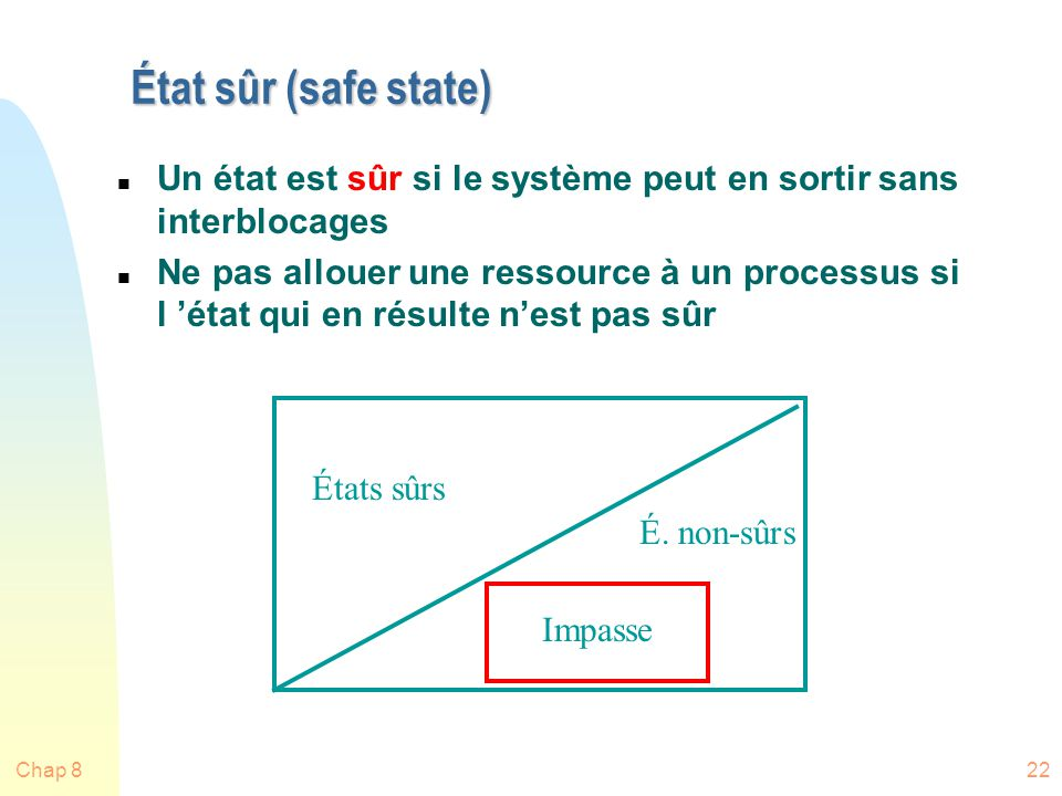 État sûr (safe state) Un état est sûr si le système peut en sortir sans interblocages.