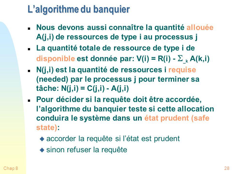 L'algorithme du banquier