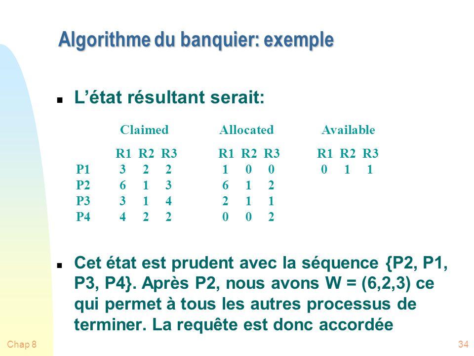 Algorithme du banquier: exemple
