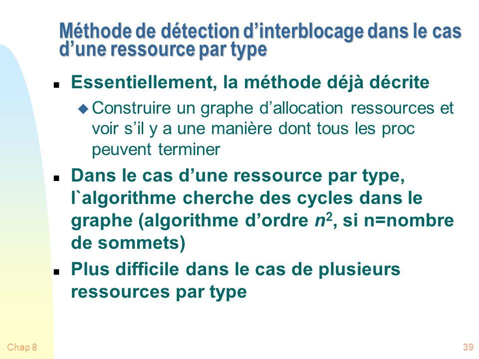Méthode de détection d'interblocage dans le cas d'une ressource par type