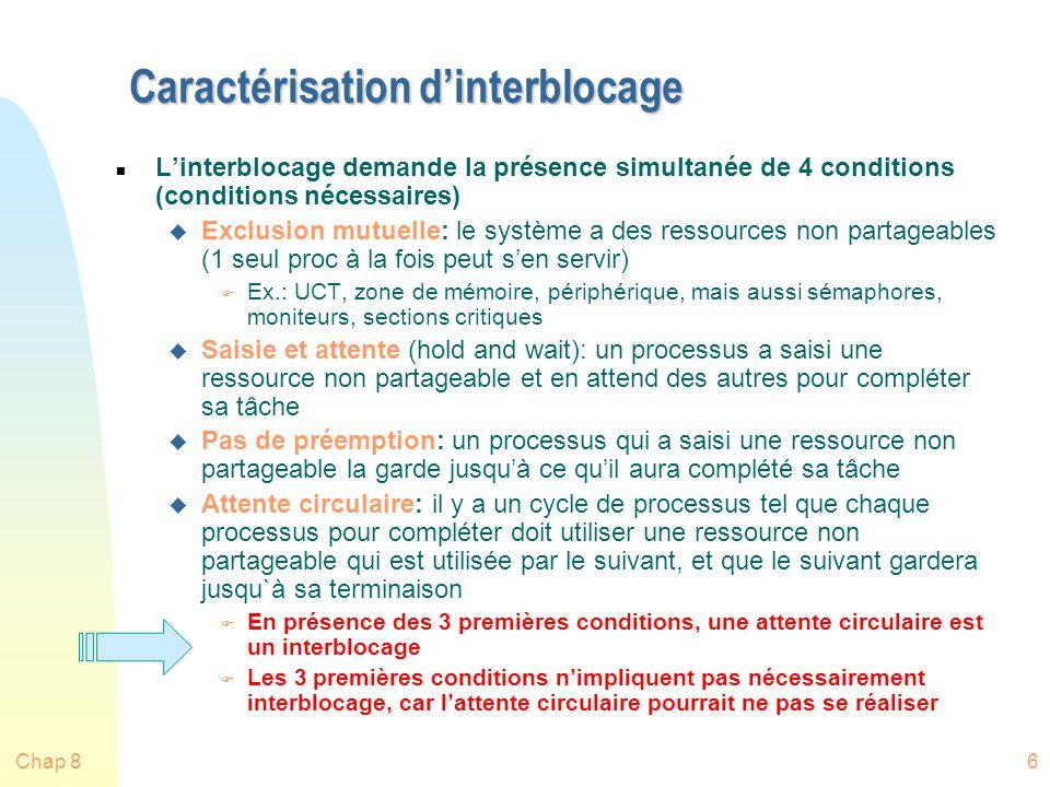 Caractérisation d'interblocage