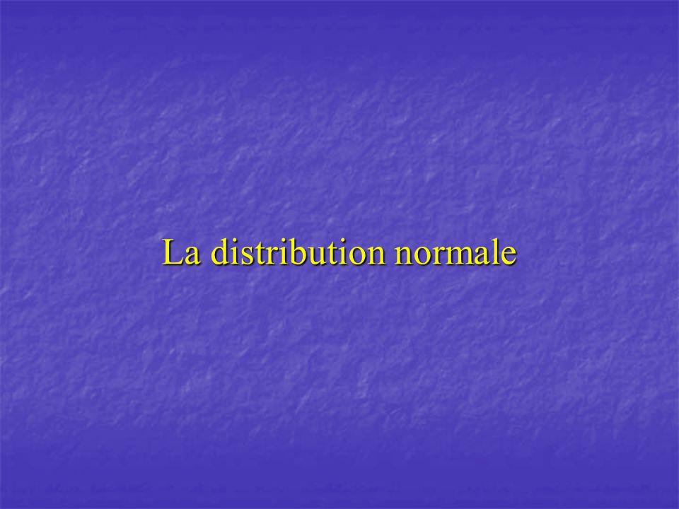 La distribution normale