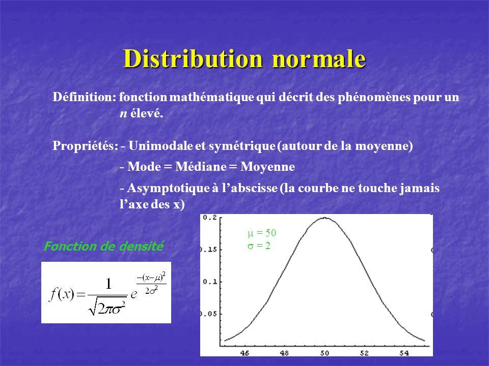 Distribution normale Définition: fonction mathématique qui décrit des phénomènes pour un n élevé.