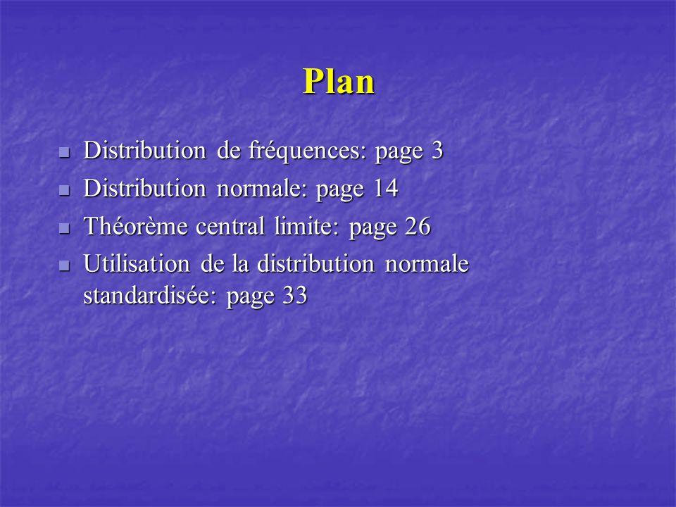 Plan Distribution de fréquences: page 3 Distribution normale: page 14